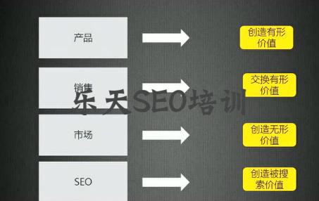 虎勇网SEO实战培训视频教程