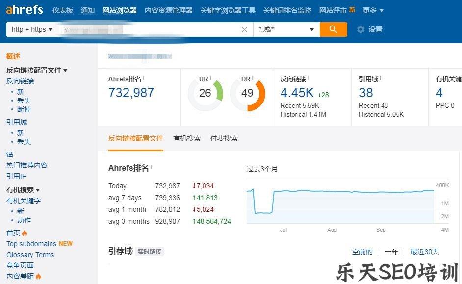 【苏州旺道seo】监控网站反向链接(外链)的最佳SEO工具