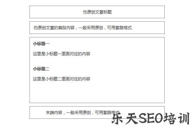 【惠州seo优化】伪原创文章如何写,怎样写高质量的伪原创文章