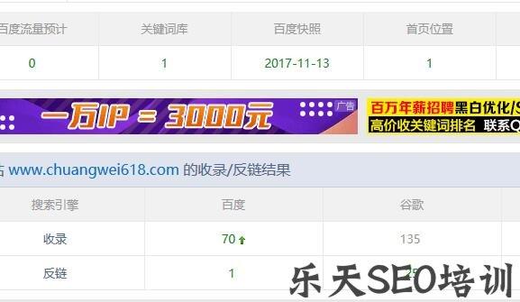 【seo培训课程】江苏创威自动化仪表有限公司seo诊断