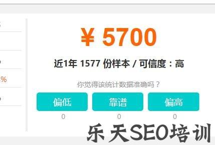 【排名查询】广州SEO工资待遇真实数据