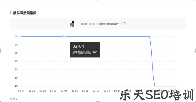 【seo培训】官方解答:为什么熊掌号新搜索指数大幅下降