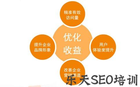 【robots】普兰店SEO:网站优化知识,HTTPS的优点和缺点!