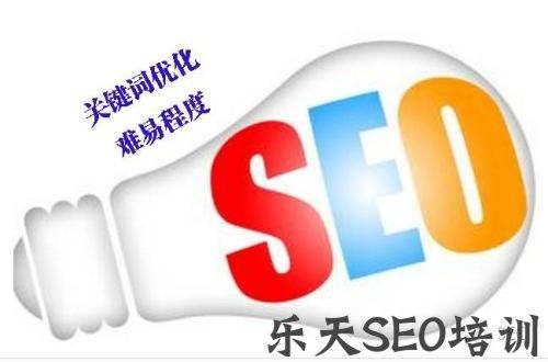 【网站seo优化课程】行李箱什么牌子好:SEO初学,如何判断关键词的优化难易程度;