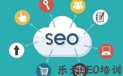 【搜索引擎优化】尤良:网站关键词排名对推广有什么作用?