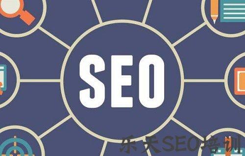【王佳伦】桦甸SEO培训:网站进行SEO优化内容的重要性你知道吗?
