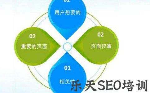【奇奇seo优化软件】金坛SEO:揭示关键词排名上不上去的三个原因