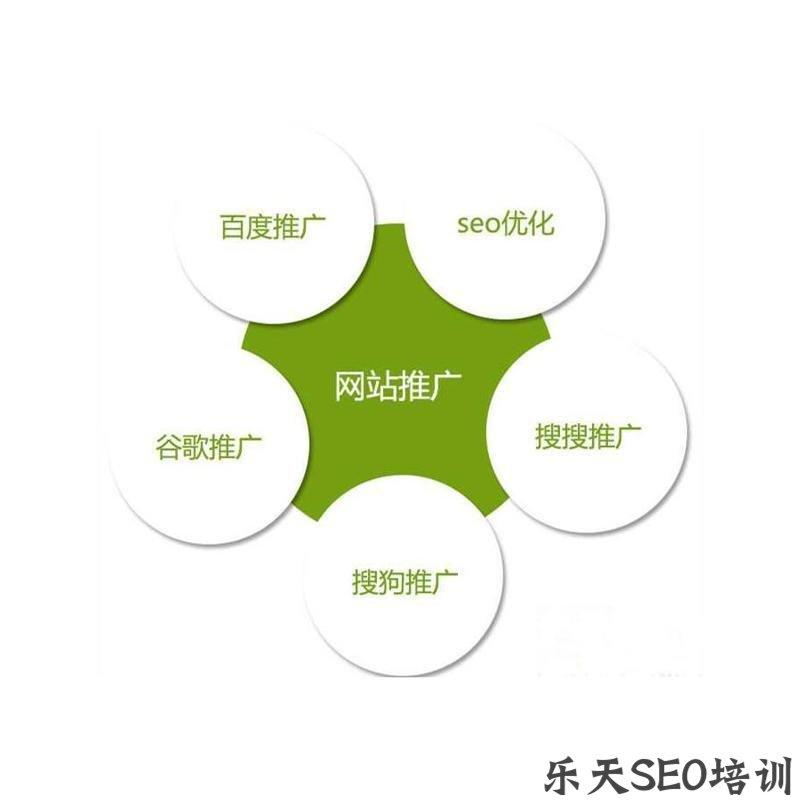 【搜索优化】启东SEO:想做网络推广网站结构很重要