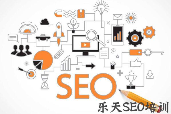 【google网站优化】武穴SEO培训:因文字排版对视觉体验、索引排名起到重要的作用,因此对于seo优