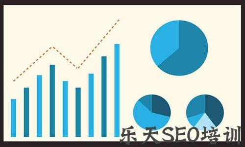 怎样做网站排名提升快?SEO优化重要吗?