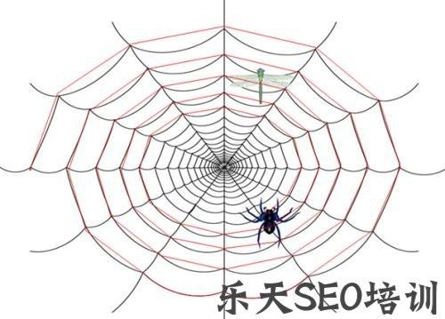"""【站外seo】行业用户:为什么要关注""""网站抓取频率""""?"""