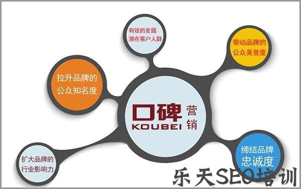 【seo基础知识】集众思建站:口碑营销设计与自带流量(小米篇)