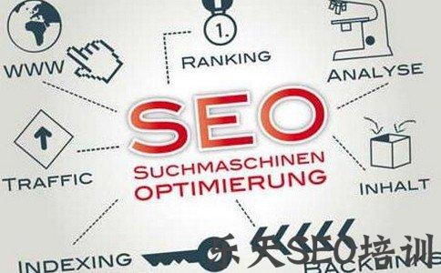 【推广资源】说说SEO:为什么移动端网站页面要保持高度简洁?