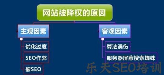 【郴州网站seo】都安网:3招解决网站被k或降权的SEO实战教学