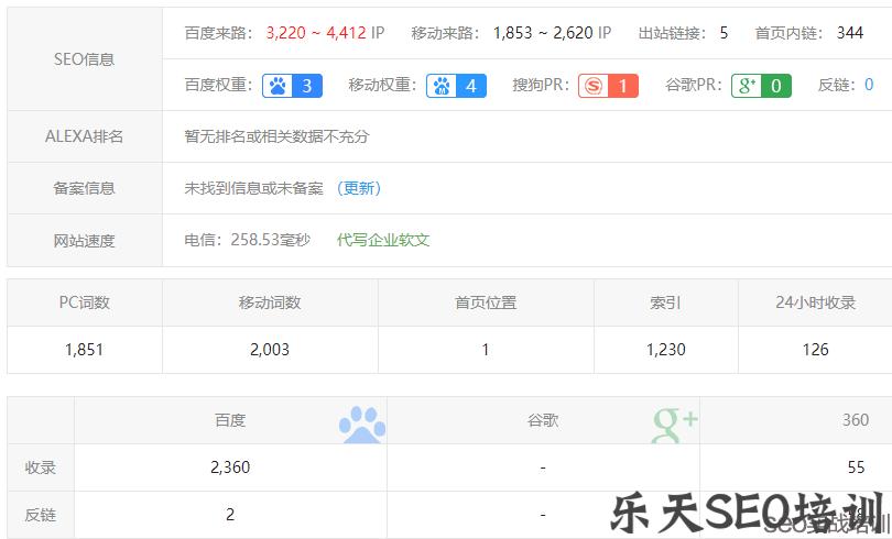 【seo实战培训】附子SEO:搜索引擎是如何识别内容原创的?独家揭秘SEO指纹算法!