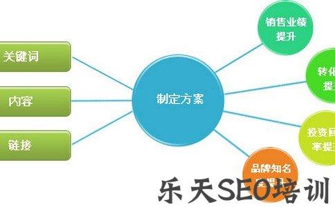 【网站推广大熊猫优化】「网站SEO优化」如何对图片进行优化与调整?