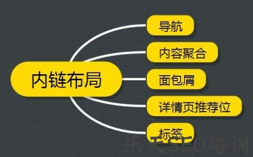【猫头鹰刷新时间】想要学习网站优化,先要学会分析网站